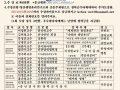 2019 기독교생명대학