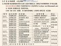 2019.3.21. 기독교생명대학 개강 ( 성산생명윤리연구소, 한국기독교생명윤리협회 공동개최)
